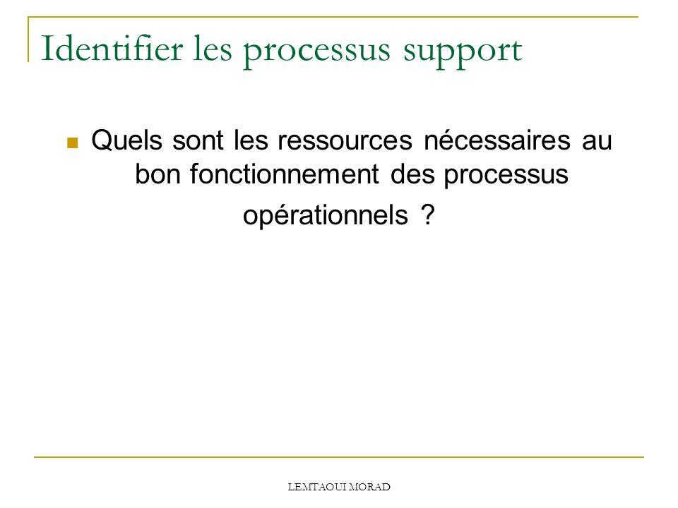 LEMTAOUI MORAD Identifier les processus support Quels sont les ressources nécessaires au bon fonctionnement des processus opérationnels ?