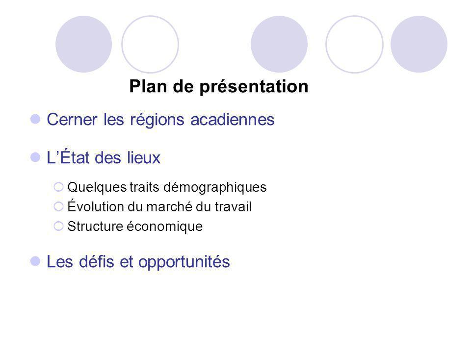 Plan de présentation Cerner les régions acadiennes LÉtat des lieux Quelques traits démographiques Évolution du marché du travail Structure économique Les défis et opportunités