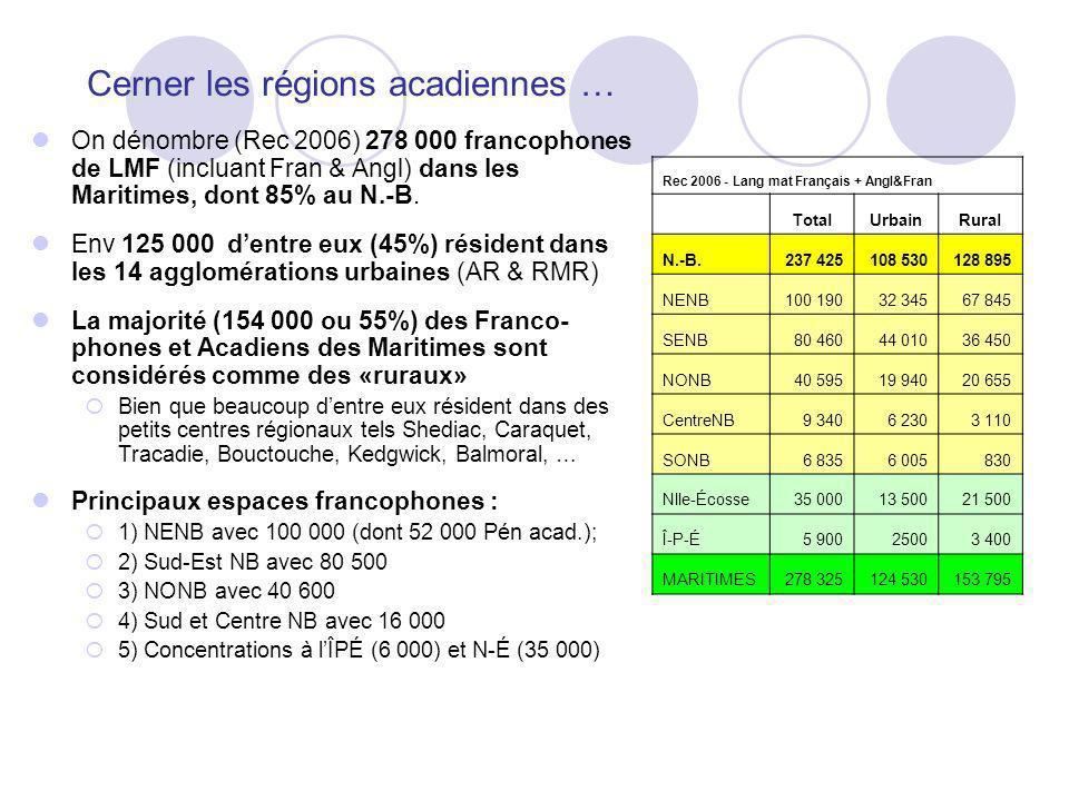 Cerner les régions acadiennes … On dénombre (Rec 2006) 278 000 francophones de LMF (incluant Fran & Angl) dans les Maritimes, dont 85% au N.-B.
