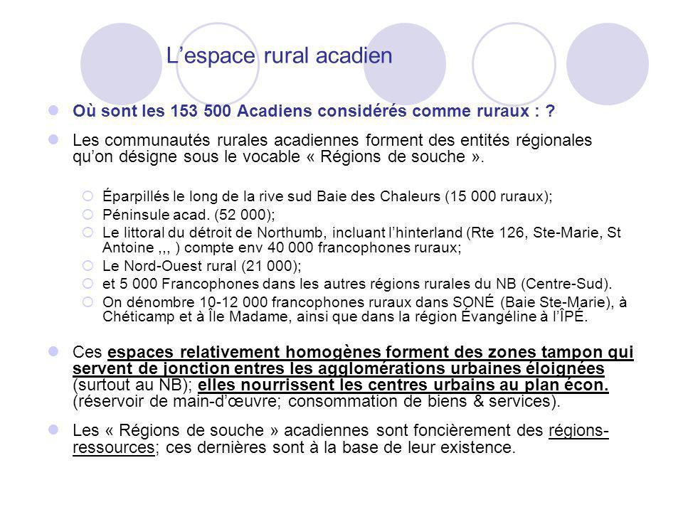 Lespace rural acadien Où sont les 153 500 Acadiens considérés comme ruraux : ? Les communautés rurales acadiennes forment des entités régionales quon