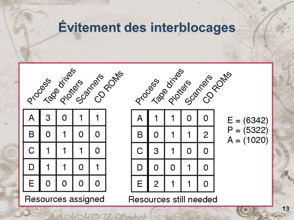 14 Évitement des interblocages Est-ce que lévitement des interblocages avec lallocation prudente des ressources pratique.