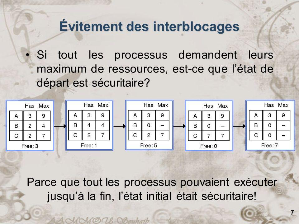 7 Évitement des interblocages Si tout les processus demandent leurs maximum de ressources, est-ce que létat de départ est sécuritaire? Parce que tout