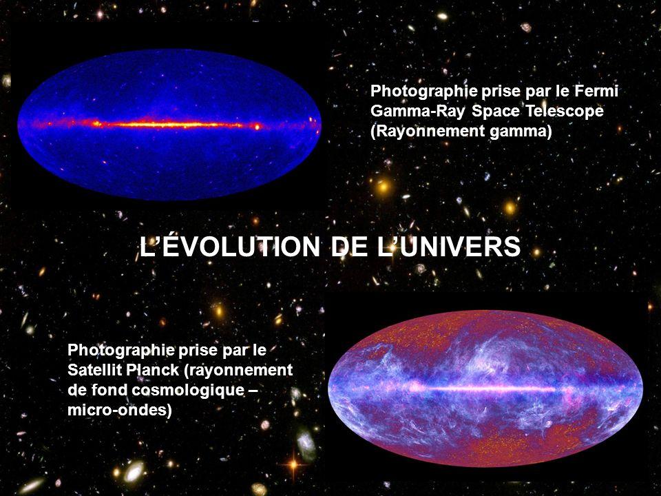 Photographie prise par le Fermi Gamma-Ray Space Telescope (Rayonnement gamma) Photographie prise par le Satellit Planck (rayonnement de fond cosmologi
