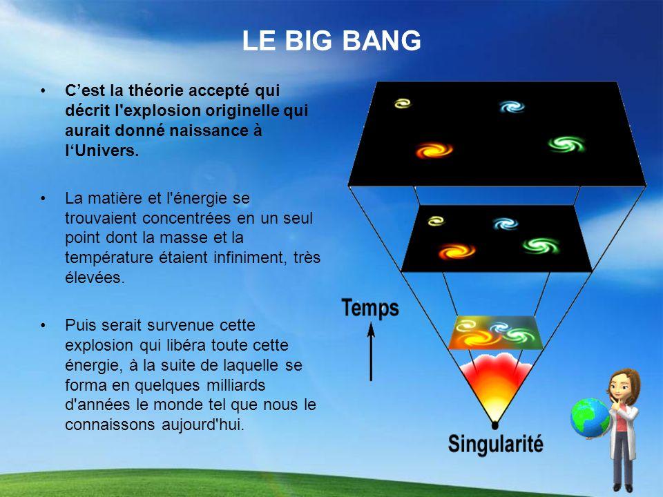 LE BIG BANG Cest la théorie accepté qui décrit l'explosion originelle qui aurait donné naissance à lUnivers. La matière et l'énergie se trouvaient con