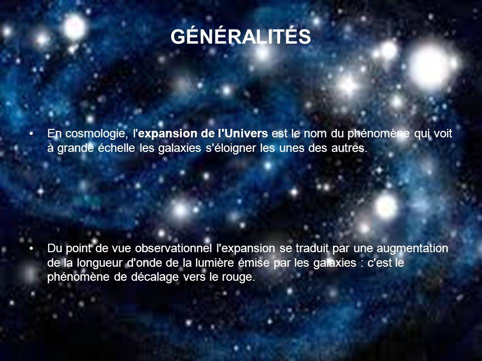 GÉNÉRALITÉS En cosmologie, l'expansion de l'Univers est le nom du phénomène qui voit à grande échelle les galaxies s'éloigner les unes des autres. Du