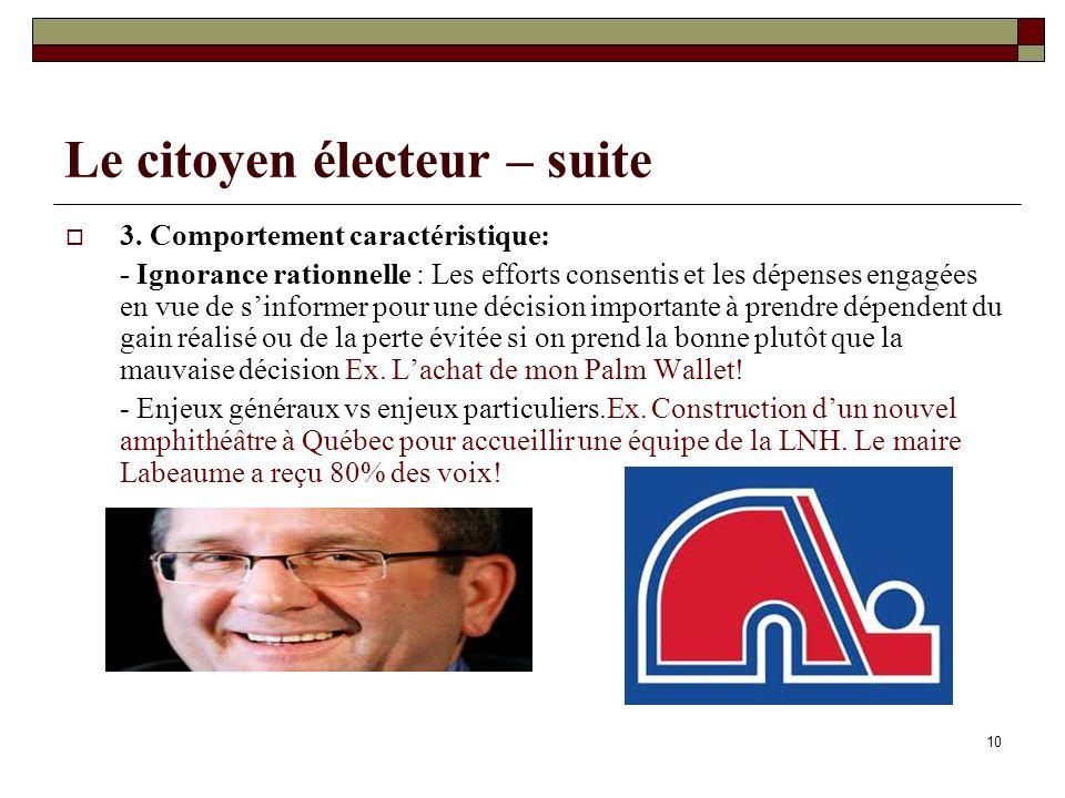 10 Le citoyen électeur – suite 3.