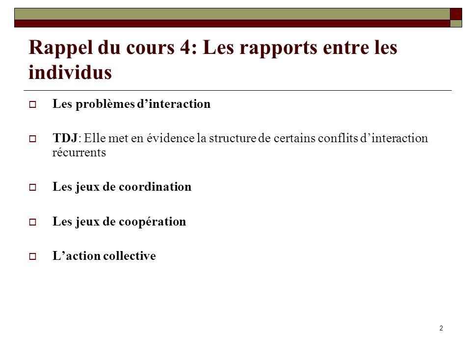 2 Rappel du cours 4: Les rapports entre les individus Les problèmes dinteraction TDJ: Elle met en évidence la structure de certains conflits dinteract