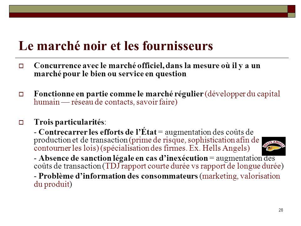 28 Le marché noir et les fournisseurs Concurrence avec le marché officiel, dans la mesure où il y a un marché pour le bien ou service en question Fonc