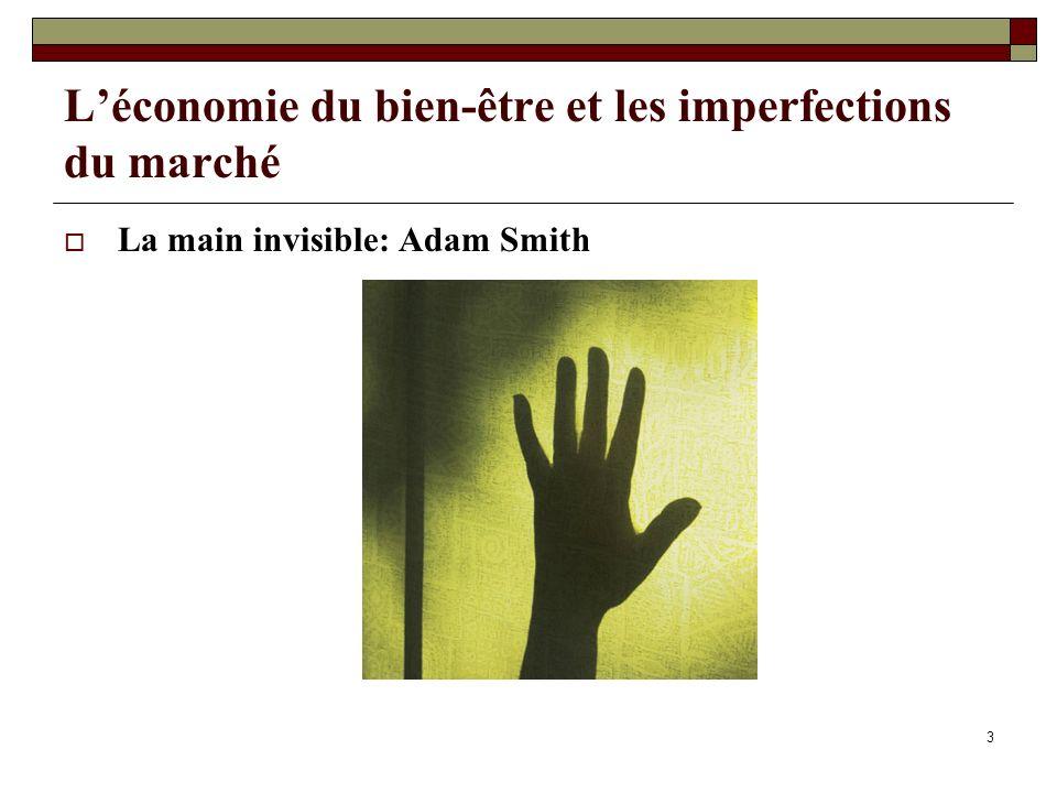 4 Léconomie du bien-être et imperfections du marché – suite LÉtat devrait intervenir pour corriger les imperfections du marché.