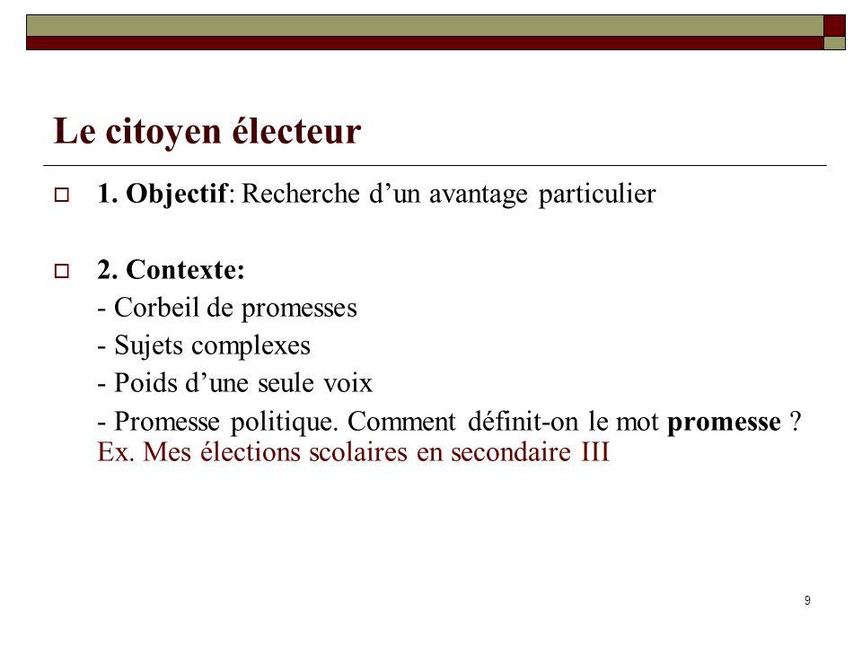 9 Le citoyen électeur 1. Objectif: Recherche dun avantage particulier 2. Contexte: - Corbeil de promesses - Sujets complexes - Poids dune seule voix -