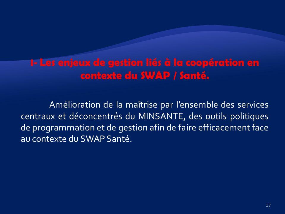 I- Les enjeux de gestion liés à la coopération en contexte du SWAP / Santé. Amélioration de la maîtrise par lensemble des services centraux et déconce