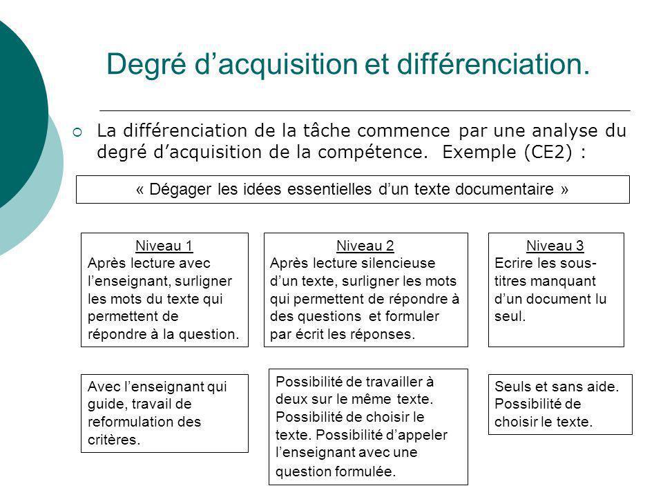 Degré dacquisition et différenciation. La différenciation de la tâche commence par une analyse du degré dacquisition de la compétence. Exemple (CE2) :
