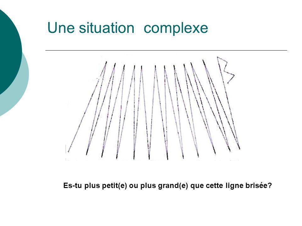 Une situation complexe Es-tu plus petit(e) ou plus grand(e) que cette ligne brisée?
