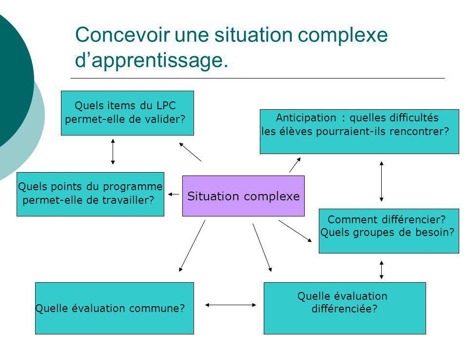 Concevoir une situation complexe dapprentissage. Situation complexe Quels items du LPC permet-elle de valider? Quels points du programme permet-elle d