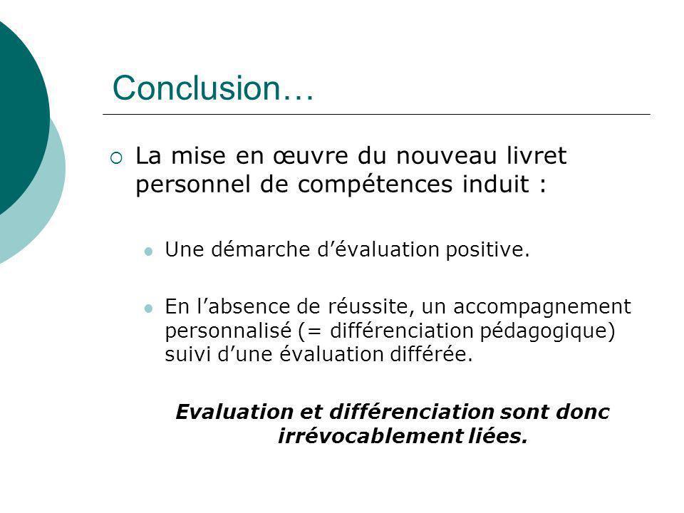 Conclusion… La mise en œuvre du nouveau livret personnel de compétences induit : Une démarche dévaluation positive. En labsence de réussite, un accomp