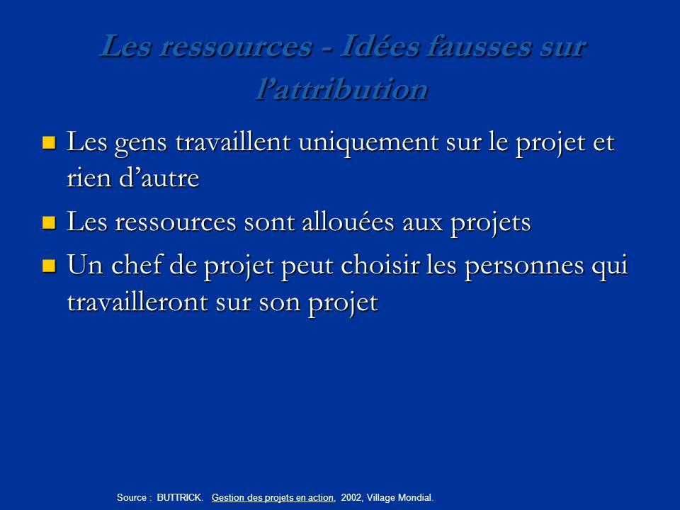 Les ressources - Idées fausses sur lattribution Les gens travaillent uniquement sur le projet et rien dautre Les gens travaillent uniquement sur le pr