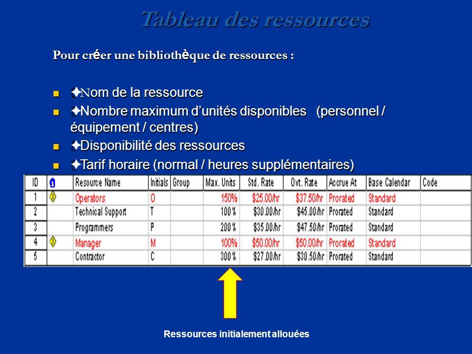 Pour cr é er une biblioth è que de ressources : N om de la ressource N om de la ressource Nombre maximum dunités disponibles (personnel / équipement /