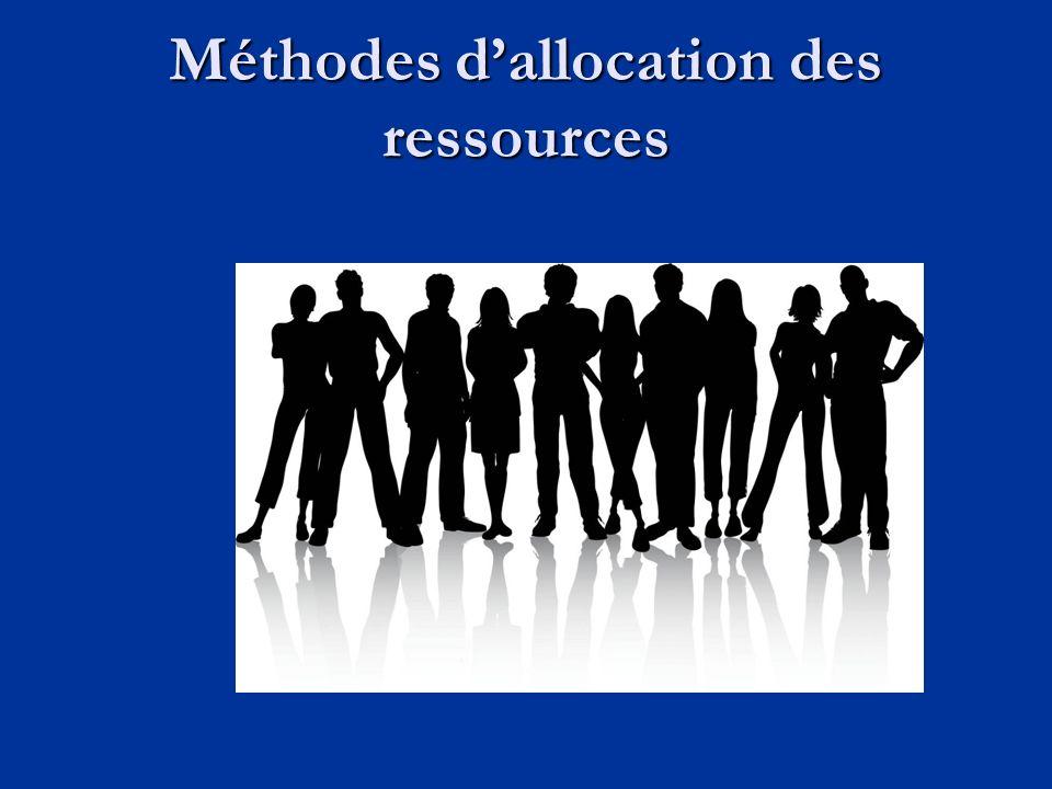Méthodes dallocation des ressources