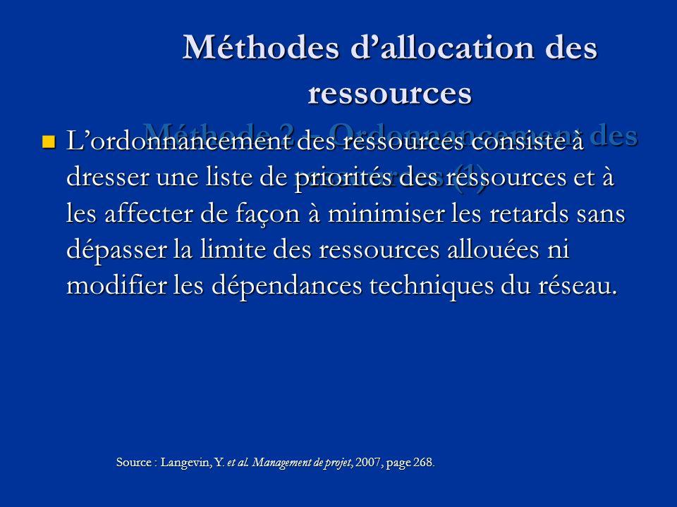 Méthodes dallocation des ressources Méthode 2 – Ordonnancement des ressources (1) Lordonnancement des ressources consiste à dresser une liste de prior