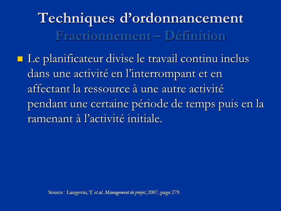 Techniques dordonnancement Fractionnement – Définition Le planificateur divise le travail continu inclus dans une activité en linterrompant et en affe