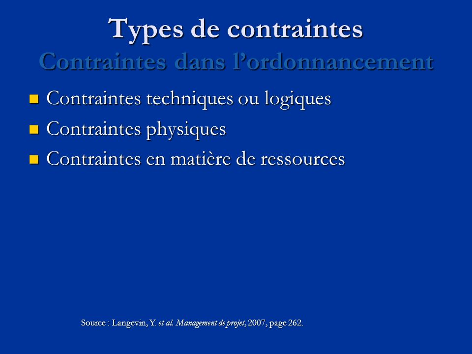 Types de contraintes Contraintes en matière de ressources Personnes Personnes Matières Matières Équipement Équipement Fonds de roulement Fonds de roulement Source : Langevin, Y.