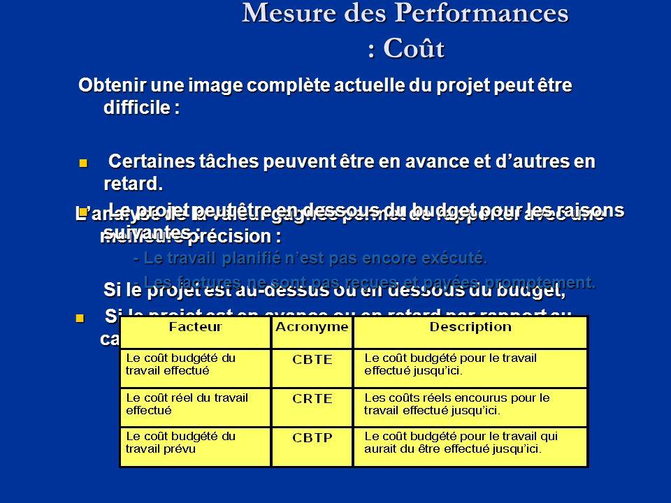 Lanalyse de la valeur gagnée permet de rapporter avec une meilleure précision : Si le projet est au-dessus ou en dessous du budget, Si le projet est a