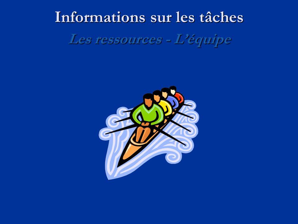 Informations sur les tâches Les ressources - Léquipe