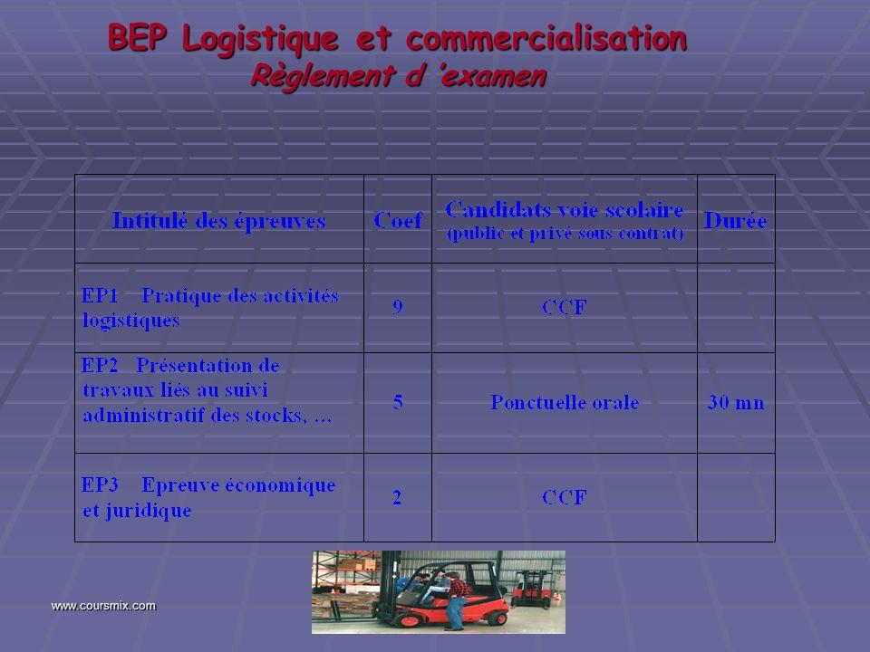 www.coursmix.com BEP Logistique et commercialisation Règlement d examen