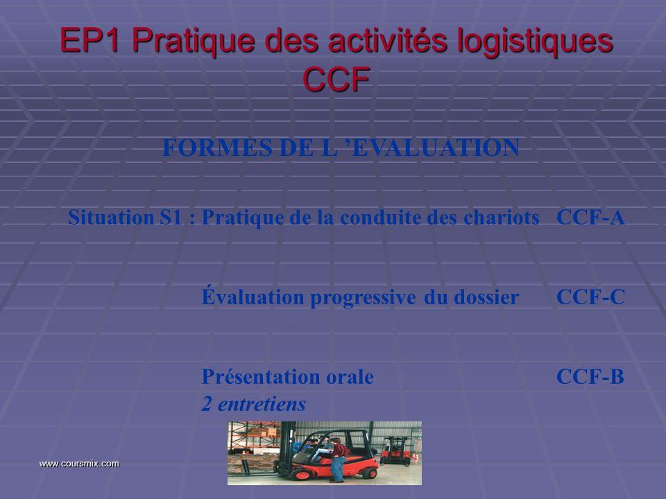 www.coursmix.com EP1 Pratique des activités logistiques CCF FORMES DE L EVALUATION Situation S1 :Pratique de la conduite des chariots CCF-A Évaluation