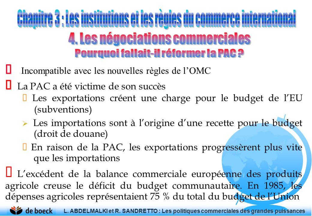 Incompatible avec les nouvelles règles de lOMC La PAC a été victime de son succès Les exportations créent une charge pour le budget de lEU (subvention