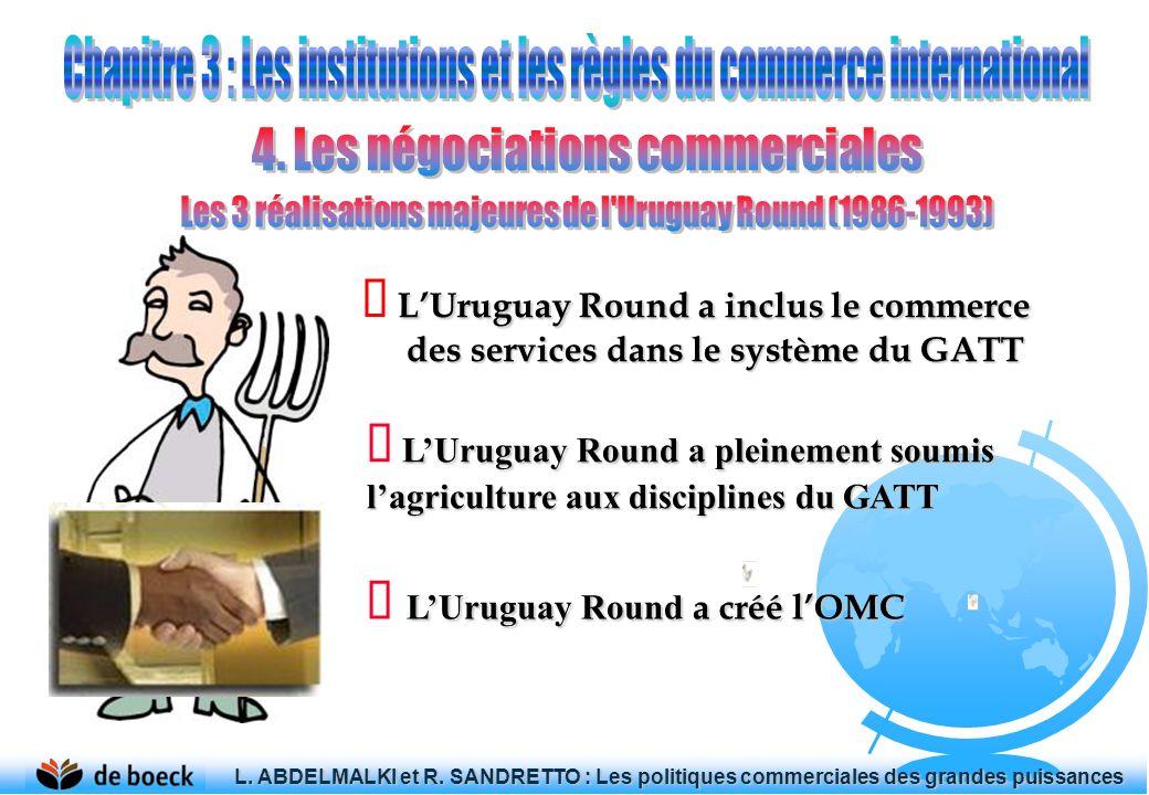 LUruguay Round a inclus le commerce des services dans le système du GATT L LL LUruguay Round a aa a créé lOMC LUruguay Round a pleinement soumis lagri