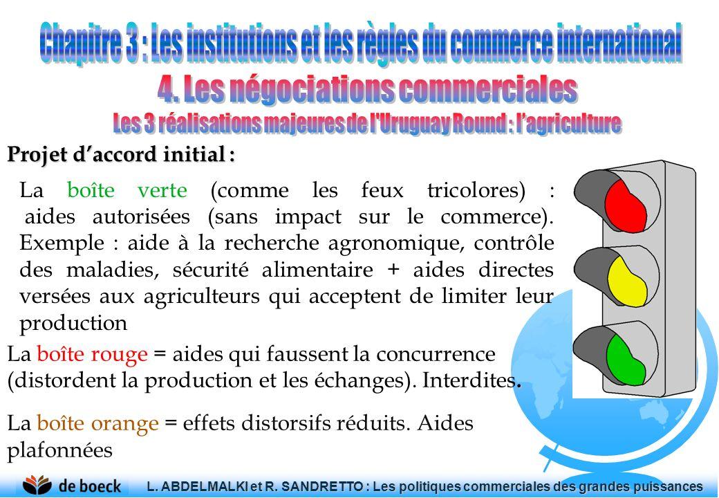 Accord effectif : La boîte verte : aides ayant effets nuls ou minimes => aides autorisées La boîte orange : aides ayant des effets distorsifs limités sur le commerce => doivent être réduites Réduites de 20 % entre 1995 and 2001 dans les PDEM et de 13 % entre 1995 et 2005 dans les PVD La boîte bleue = aides assorties de conditions de réduction de la production => tolérées.