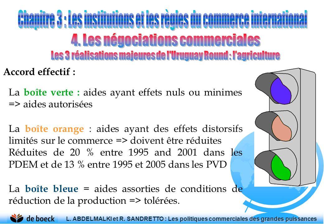 Accord effectif : La boîte verte : aides ayant effets nuls ou minimes => aides autorisées La boîte orange : aides ayant des effets distorsifs limités