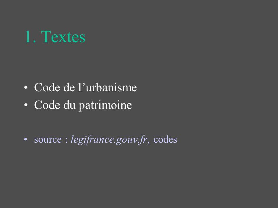 1. Textes Code de lurbanisme Code du patrimoine source : legifrance.gouv.fr, codes