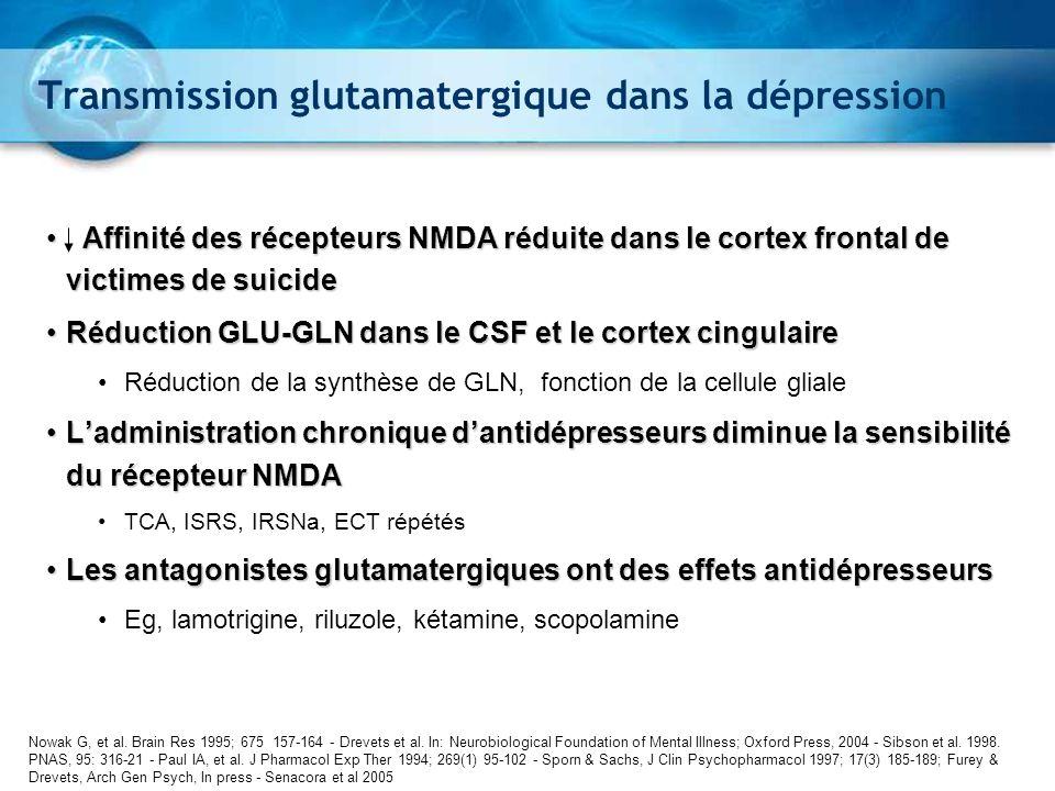 Transmission glutamatergique dans la dépression Affinité des récepteurs NMDA réduite dans le cortex frontal de victimes de suicide Affinité des récept