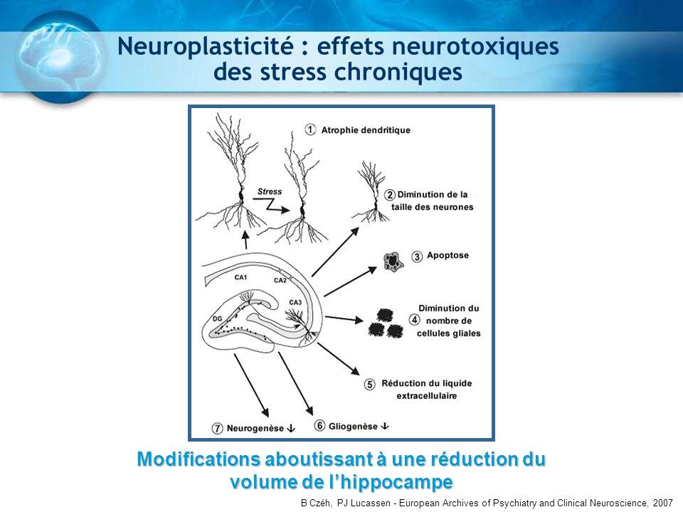(A) Placebo (B) IMAO (C) ECT (D) IRS Malberg JE et al.