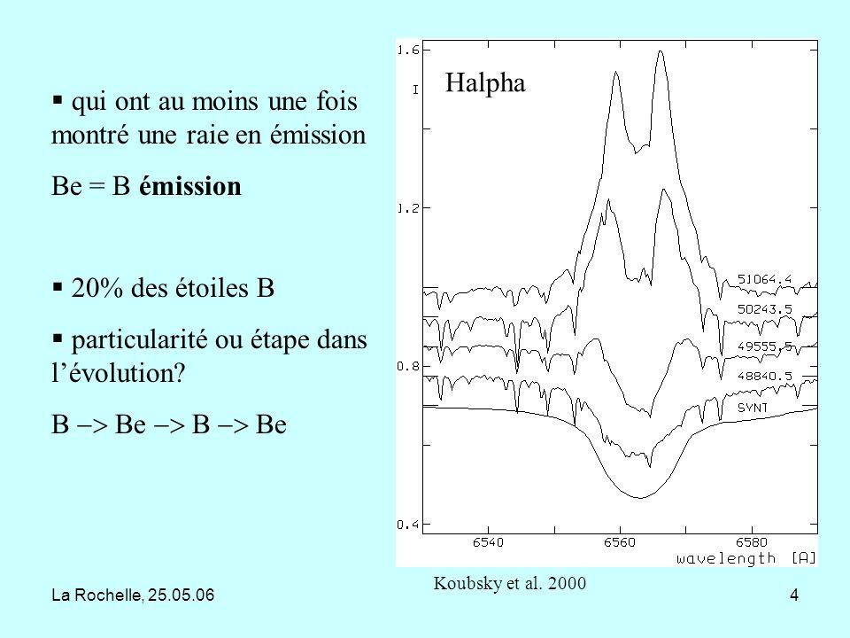 La Rochelle, 25.05.0635 Le même suivi intensif pour létude des pulsations peut-être fait pour dautres types détoiles pulsantes de COROT que les Be : - les étoiles gamma Dor - les étoiles delta Scuti - les étoiles beta Cephei - les étoiles SPB - etc...