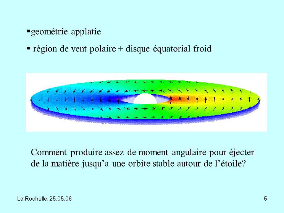 La Rochelle, 25.05.0616 l = nb total de lignes séparatrices m = nb de méridiens séparateurs Schrijvers 1999