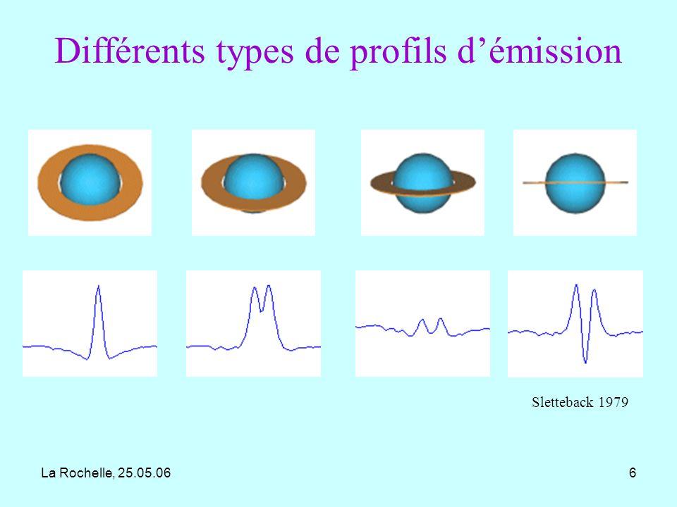 La Rochelle, 25.05.0627 Les cibles Be de Corot 18 étoiles Be avec 6<V<9 près des cibles principales = possible cibles secondaires en astérosismo dont 4 déjà sélectionnées ~50 étoiles Be avec 6<V<9 visibles par Corot = possible comme cibles pour des observations courtes des centaines détoiles Be avec 12<V<16 dans les CCDs exoplanètes = possible comme cibles additionnelles Voir http://www.ster.kuleuven.be/~coralie/corotbe.html