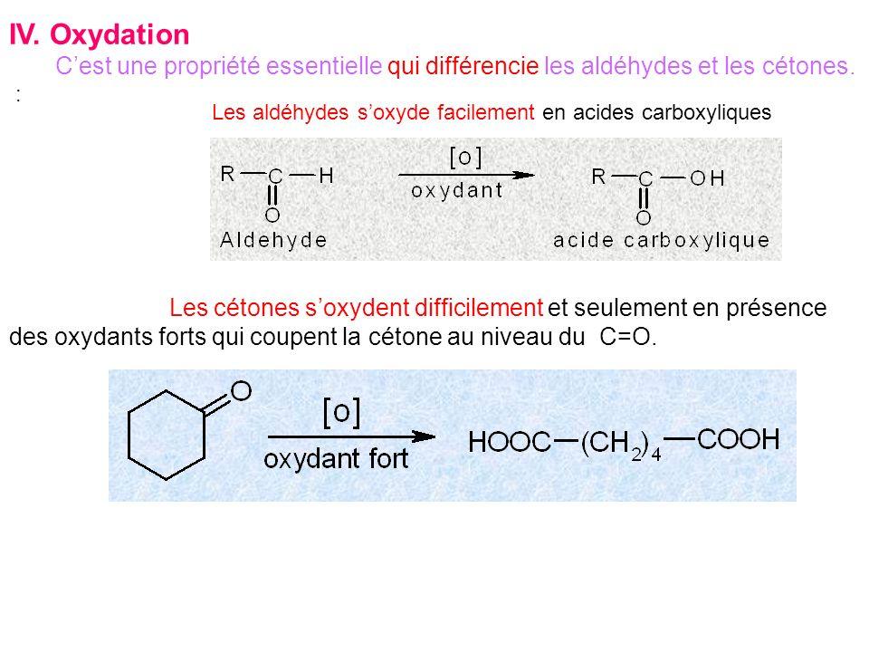 IV. Oxydation Cest une propriété essentielle qui différencie les aldéhydes et les cétones. : Les cétones soxydent difficilement et seulement en présen