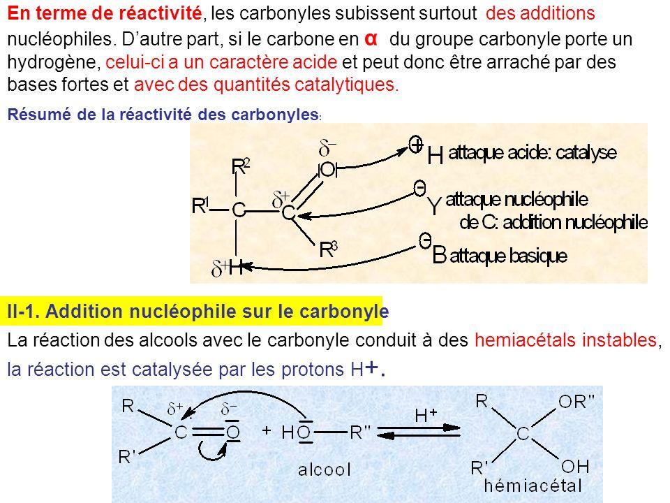 En terme de réactivité, les carbonyles subissent surtout des additions nucléophiles. Dautre part, si le carbone en α du groupe carbonyle porte un hydr