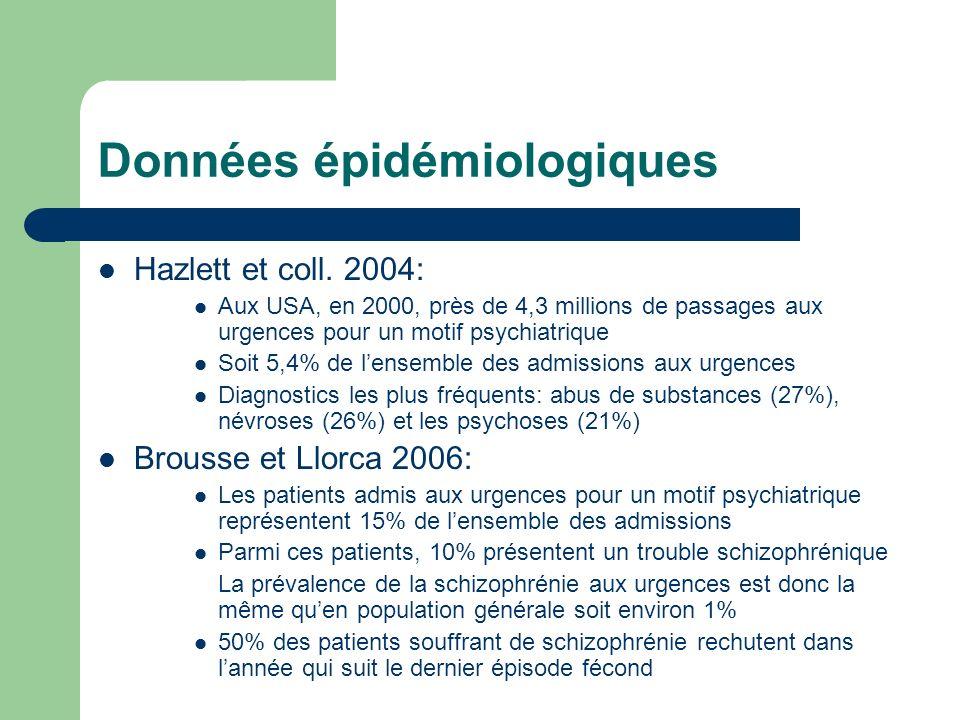 Données épidémiologiques Hazlett et coll. 2004: Aux USA, en 2000, près de 4,3 millions de passages aux urgences pour un motif psychiatrique Soit 5,4%