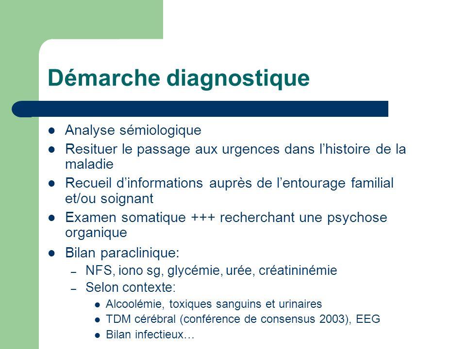 Démarche diagnostique Analyse sémiologique Resituer le passage aux urgences dans lhistoire de la maladie Recueil dinformations auprès de lentourage fa
