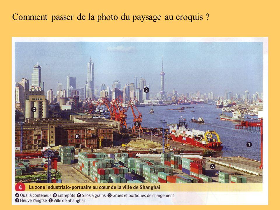 Sur le paysage (la photo), on repère les espaces représentés : le fleuve, la zone portuaire et la ville.