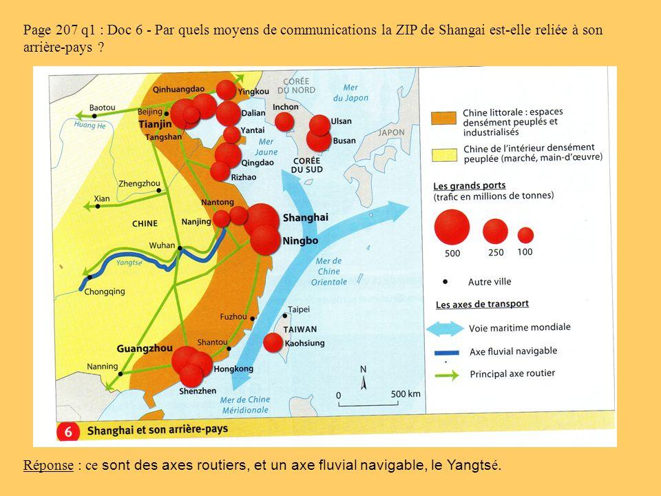 Page 207 q1 : Doc 6 - Par quels moyens de communications la ZIP de Shangai est-elle reliée à son arrière-pays ? Réponse : ce sont des axes routiers, e