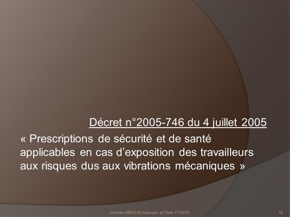 Décret n°2005-746 du 4 juillet 2005 « Prescriptions de sécurité et de santé applicables en cas dexposition des travailleurs aux risques dus aux vibrat