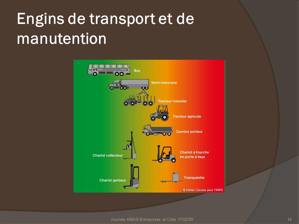 Engins de transport et de manutention 14Journée ARIAS-Entreprises et Cités 17/02/09