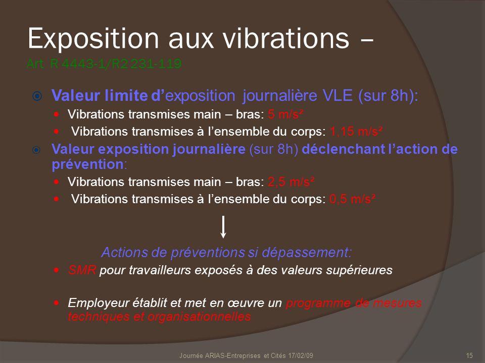 15 Exposition aux vibrations – Art R 4443-1/R2 231-119 Valeur limite dexposition journalière VLE (sur 8h): Vibrations transmises main – bras: 5 m/s² V