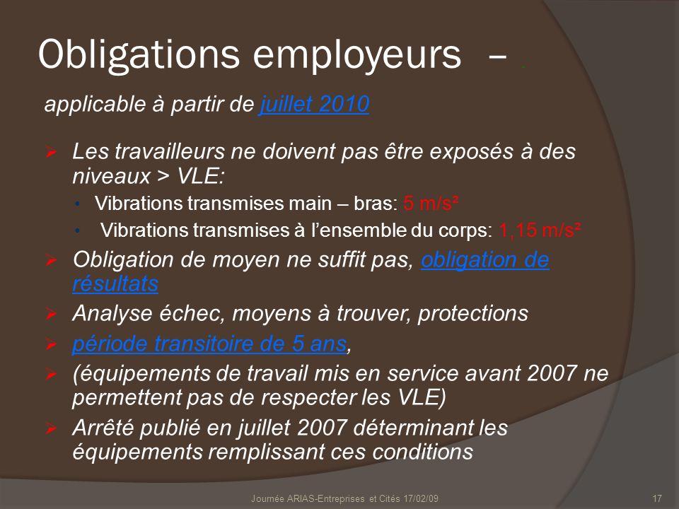 Journée ARIAS-Entreprises et Cités 17/02/0917 Obligations employeurs –. applicable à partir de juillet 2010 Les travailleurs ne doivent pas être expos
