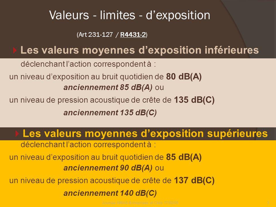 3 Valeurs - limites - dexposition (Art 231-127 / R4431-2) Les valeurs moyennes dexposition inférieures déclenchant laction correspondent à : un niveau